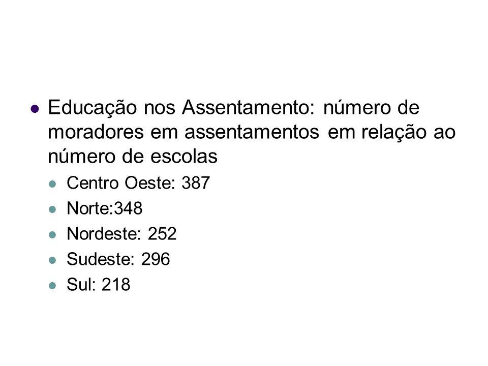 Educação nos Assentamento: número de moradores em assentamentos em relação ao número de escolas