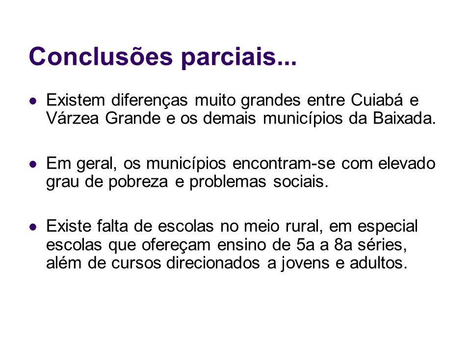Conclusões parciais... Existem diferenças muito grandes entre Cuiabá e Várzea Grande e os demais municípios da Baixada.