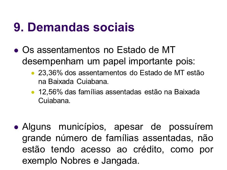 9. Demandas sociais Os assentamentos no Estado de MT desempenham um papel importante pois: