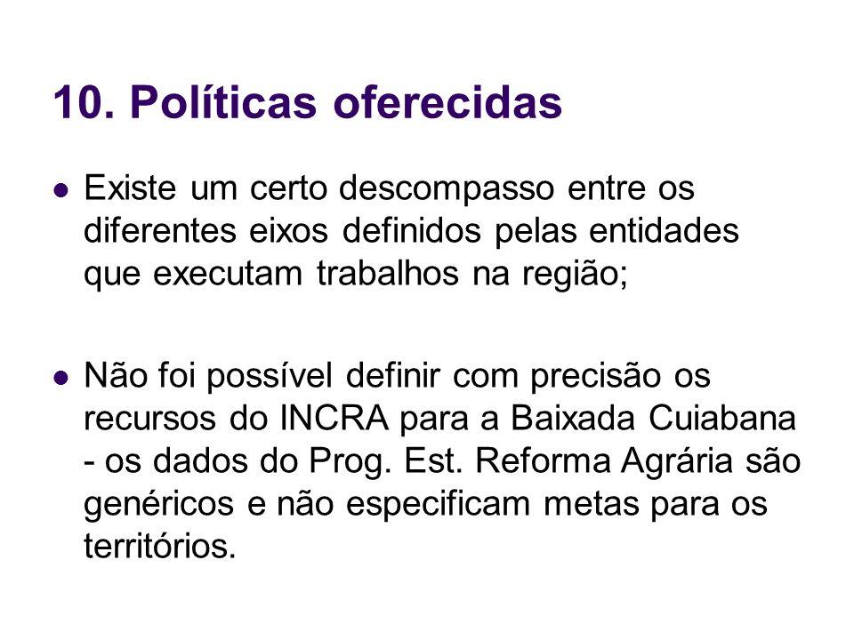 10. Políticas oferecidasExiste um certo descompasso entre os diferentes eixos definidos pelas entidades que executam trabalhos na região;