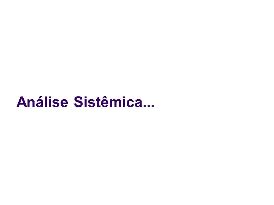 Análise Sistêmica...
