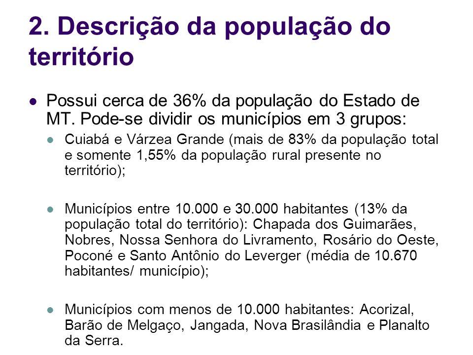 2. Descrição da população do território