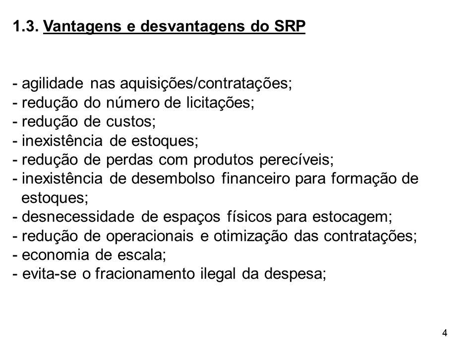 1.3. Vantagens e desvantagens do SRP