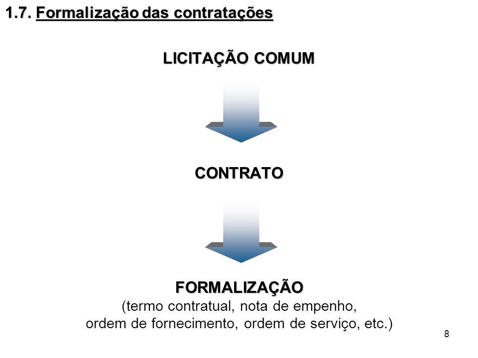LICITAÇÃO COMUM CONTRATO FORMALIZAÇÃO