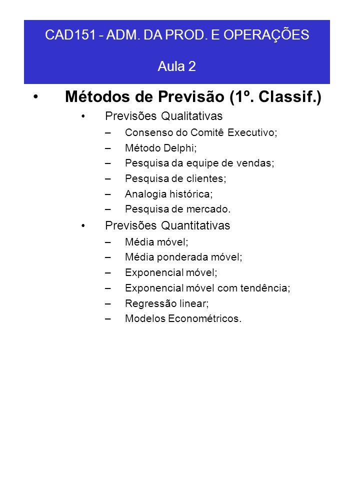 CAD151 - ADM. DA PROD. E OPERAÇÕES Aula 2
