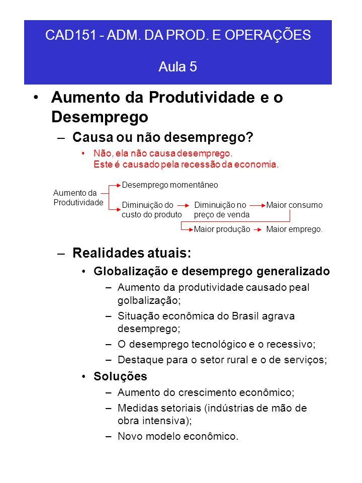 CAD151 - ADM. DA PROD. E OPERAÇÕES Aula 5