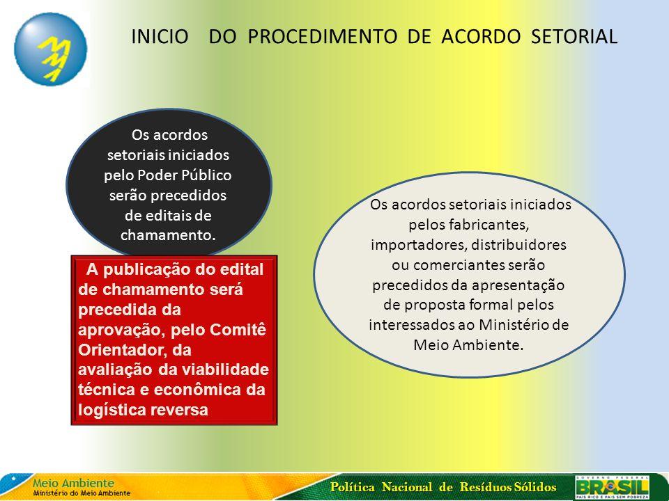 INICIO DO PROCEDIMENTO DE ACORDO SETORIAL