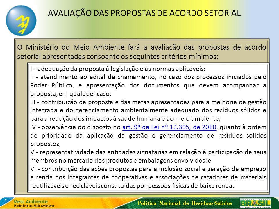AVALIAÇÃO DAS PROPOSTAS DE ACORDO SETORIAL