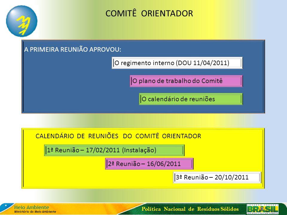 COMITÊ ORIENTADOR A PRIMEIRA REUNIÃO APROVOU: