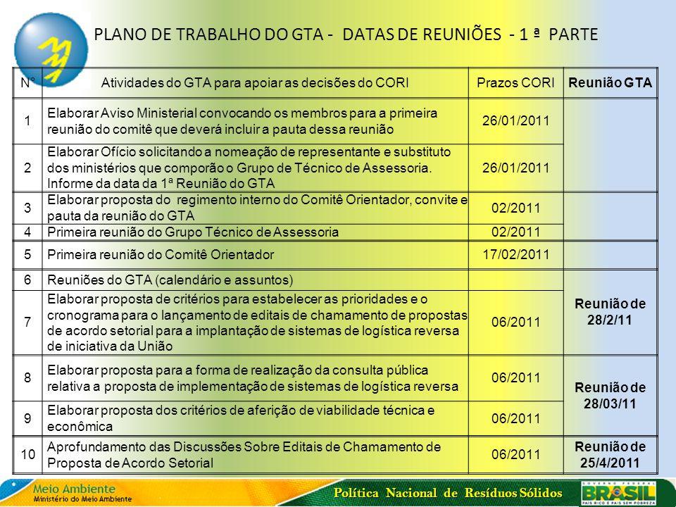 PLANO DE TRABALHO DO GTA - DATAS DE REUNIÕES - 1 ª PARTE