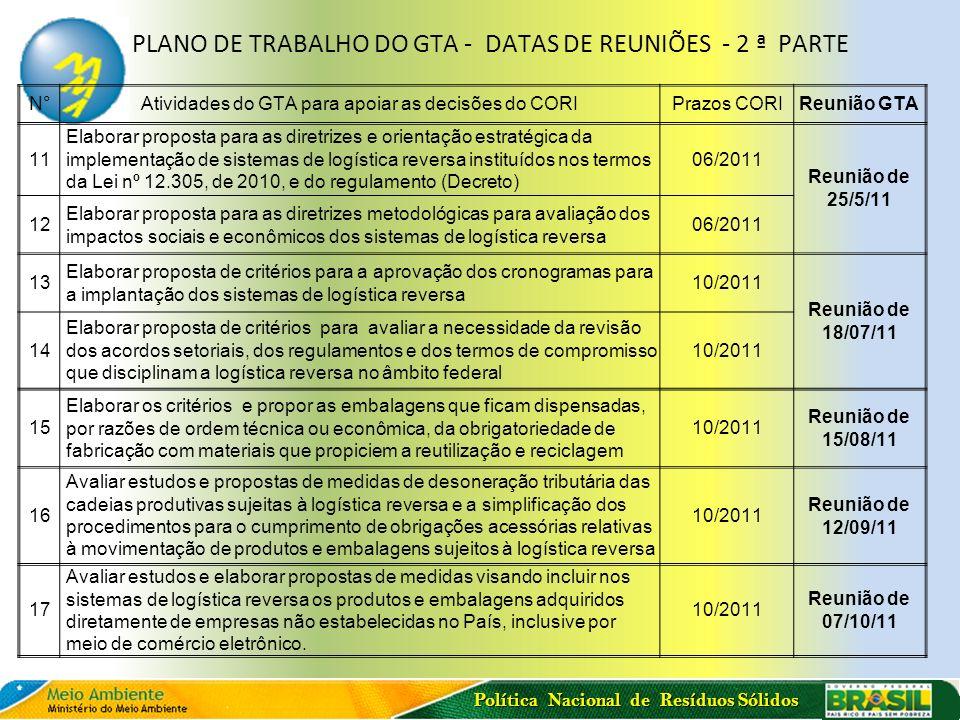 PLANO DE TRABALHO DO GTA - DATAS DE REUNIÕES - 2 ª PARTE