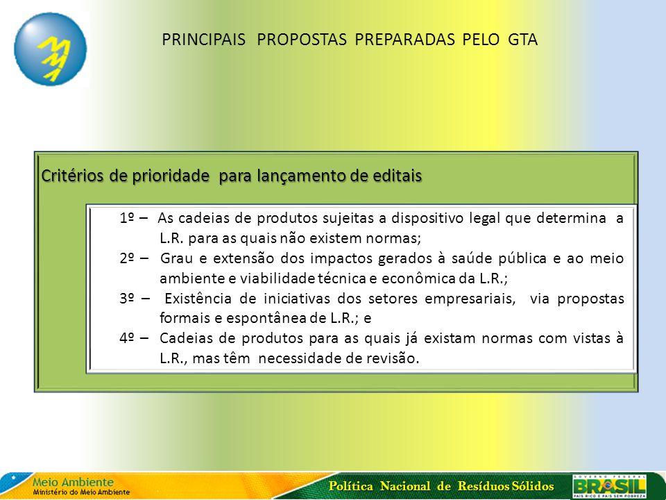 PRINCIPAIS PROPOSTAS PREPARADAS PELO GTA
