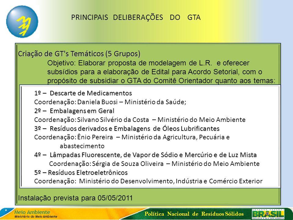 Coordenação: Sérgia de Souza Oliveira – Ministério do Meio Ambiente