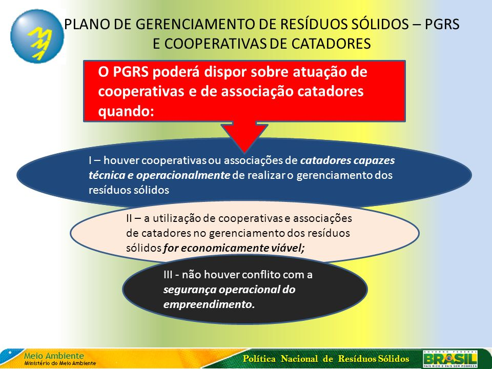 PLANO DE GERENCIAMENTO DE RESÍDUOS SÓLIDOS – PGRS