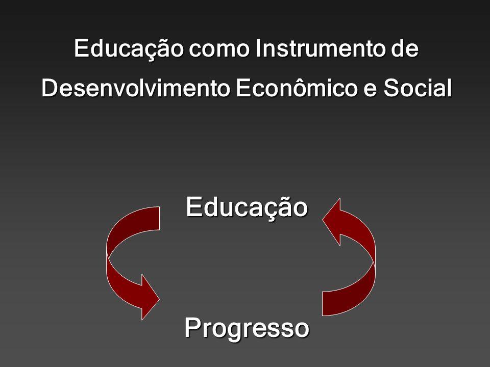 Educação como Instrumento de Desenvolvimento Econômico e Social
