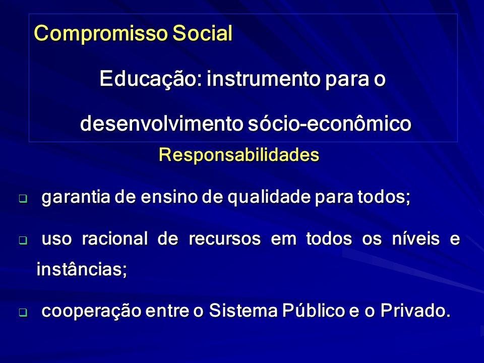 Educação: instrumento para o desenvolvimento sócio-econômico