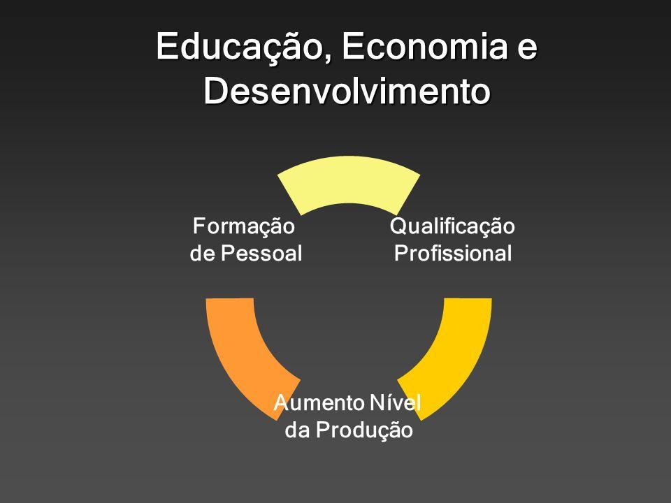 Educação, Economia e Desenvolvimento
