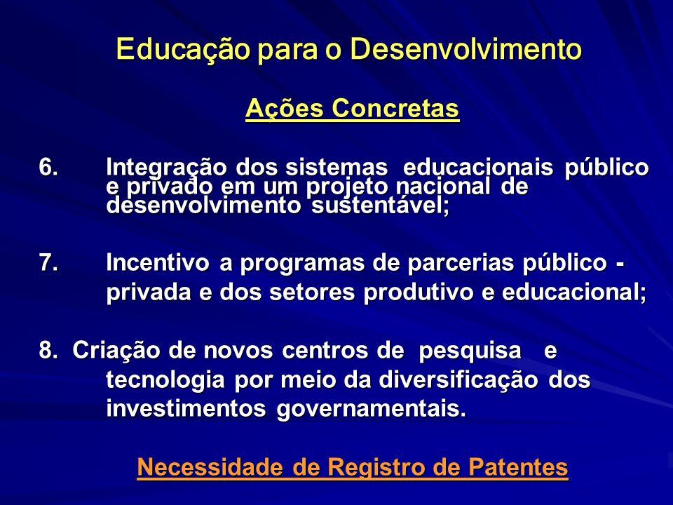 Educação para o Desenvolvimento Necessidade de Registro de Patentes