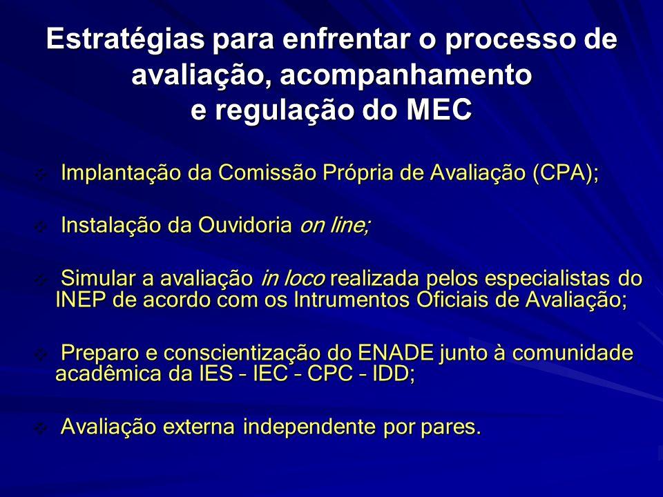 Estratégias para enfrentar o processo de avaliação, acompanhamento e regulação do MEC