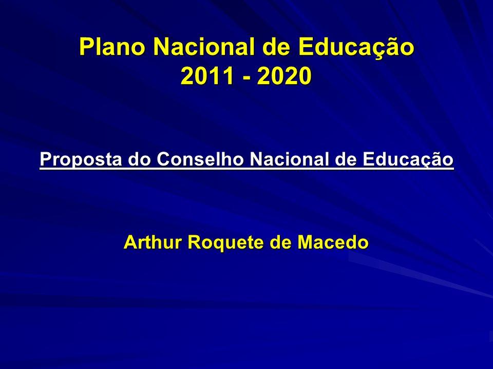 Plano Nacional de Educação 2011 - 2020