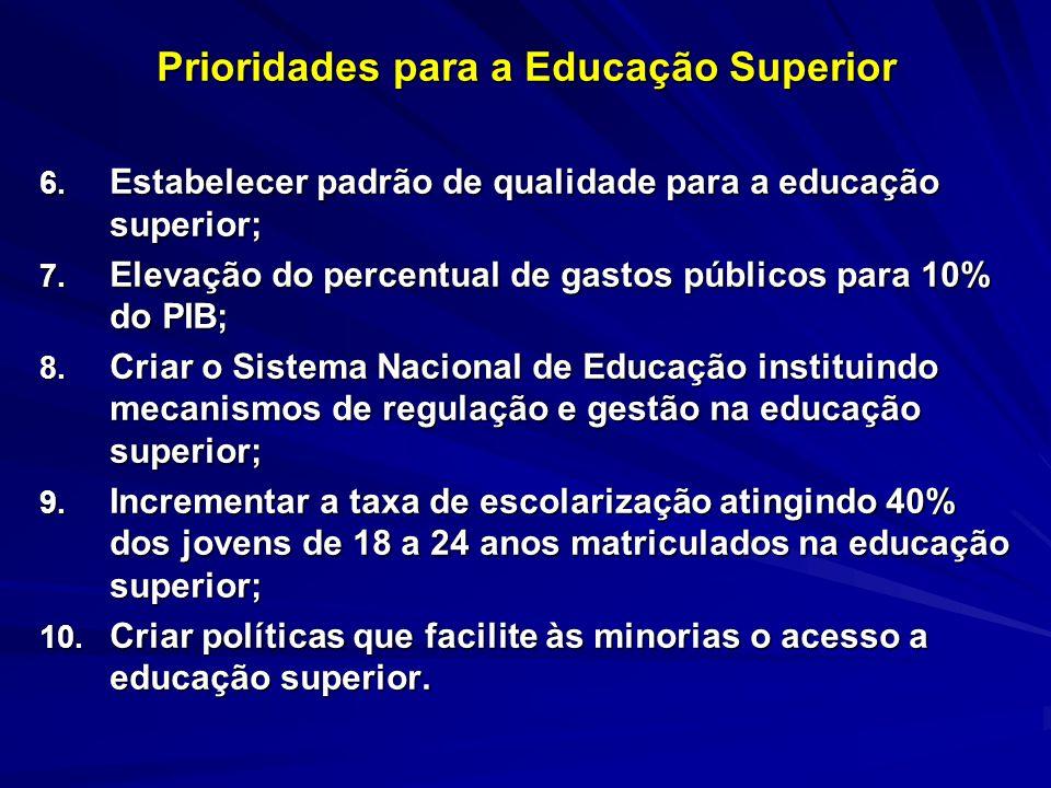 Prioridades para a Educação Superior
