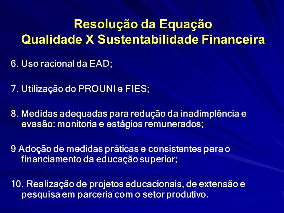 Resolução da Equação Qualidade X Sustentabilidade Financeira