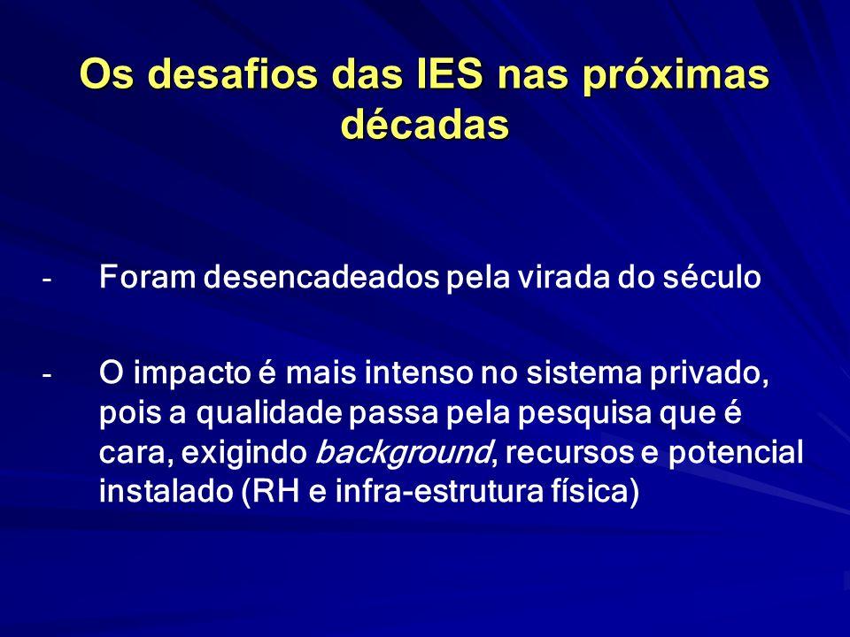 Os desafios das IES nas próximas décadas