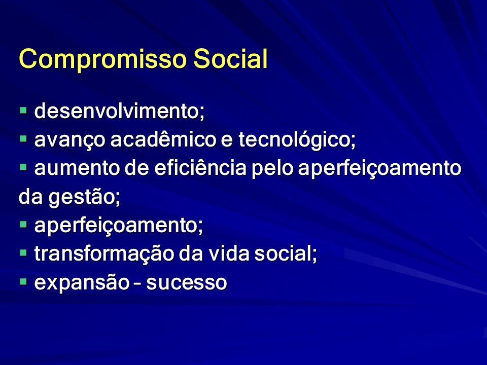Compromisso Social desenvolvimento; avanço acadêmico e tecnológico;