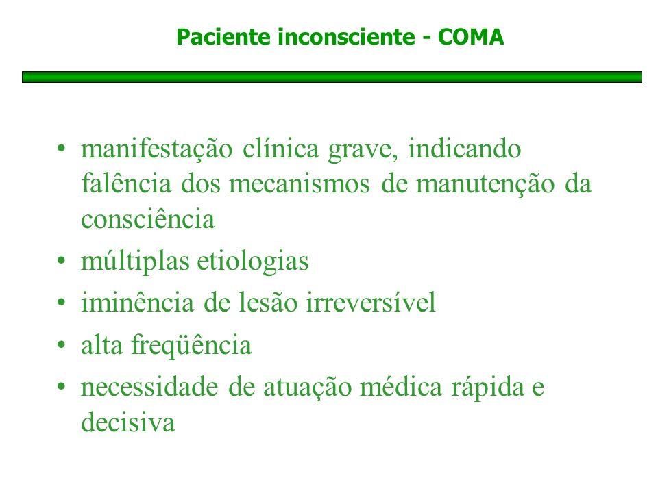 Paciente inconsciente - COMA