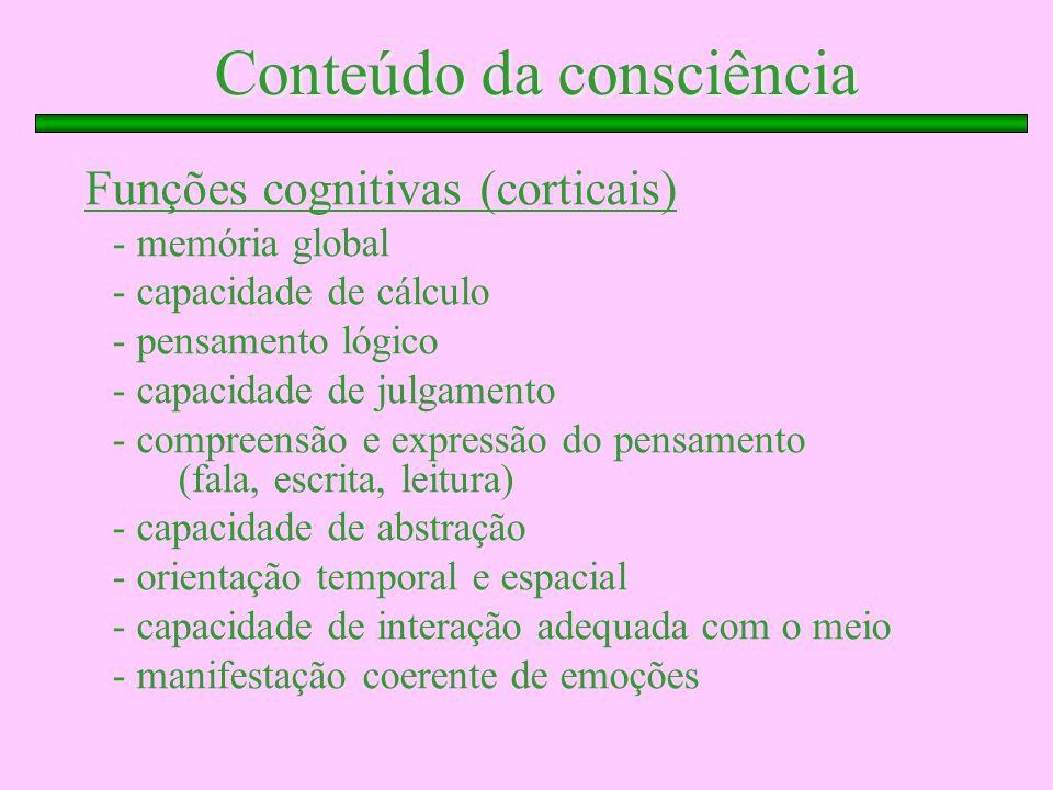 Conteúdo da consciência