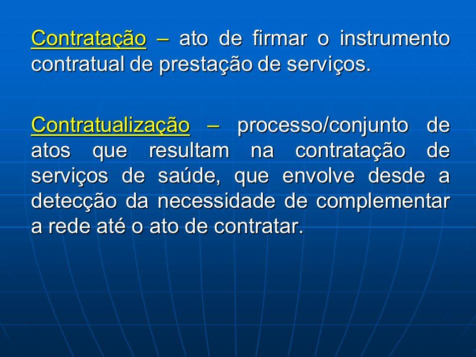 Contratação – ato de firmar o instrumento contratual de prestação de serviços.