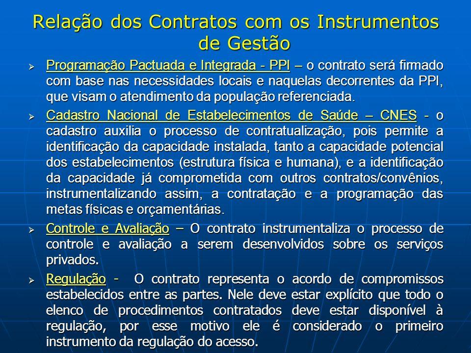 Relação dos Contratos com os Instrumentos de Gestão