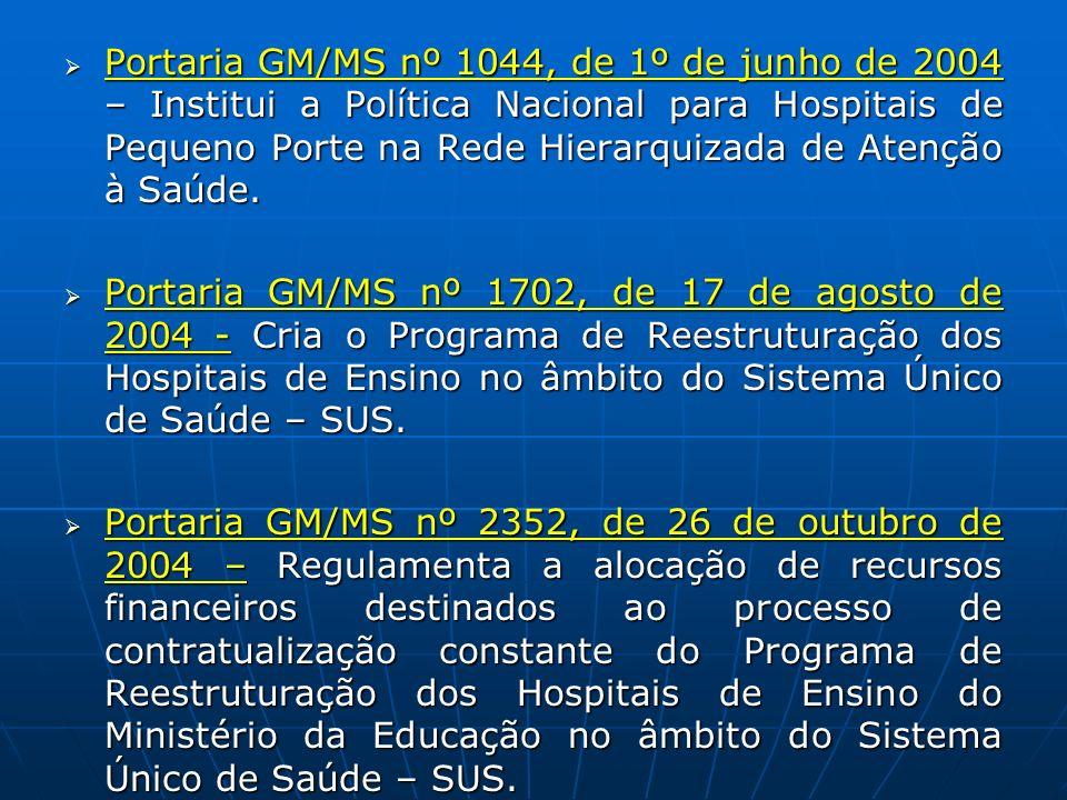 Portaria GM/MS nº 1044, de 1º de junho de 2004 – Institui a Política Nacional para Hospitais de Pequeno Porte na Rede Hierarquizada de Atenção à Saúde.