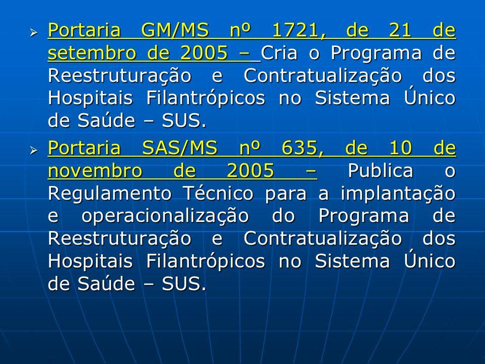 Portaria GM/MS nº 1721, de 21 de setembro de 2005 – Cria o Programa de Reestruturação e Contratualização dos Hospitais Filantrópicos no Sistema Único de Saúde – SUS.