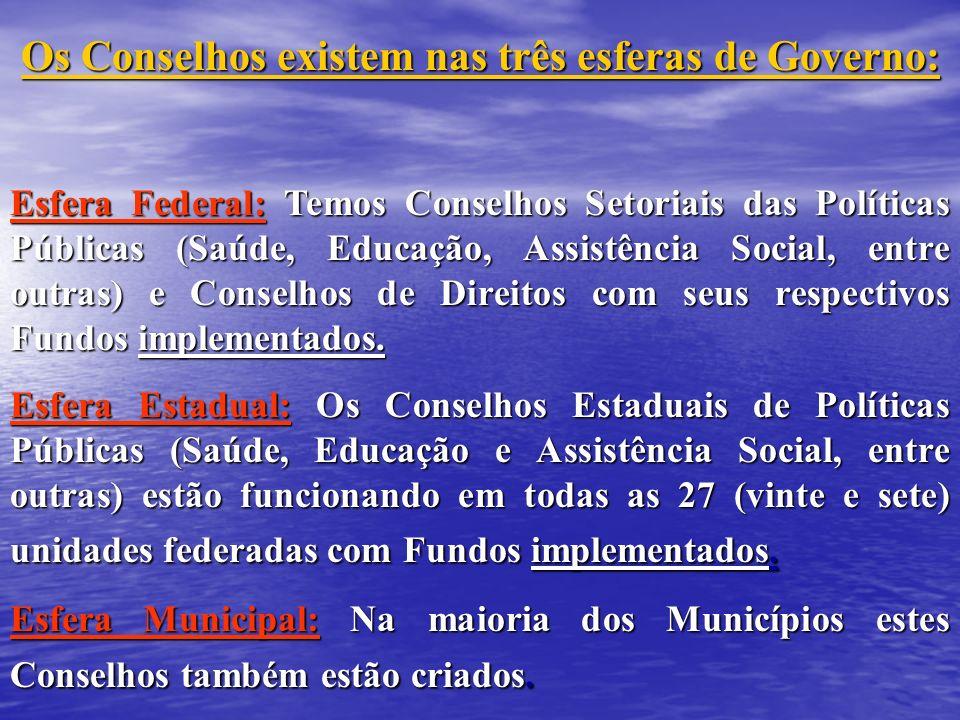 Os Conselhos existem nas três esferas de Governo: