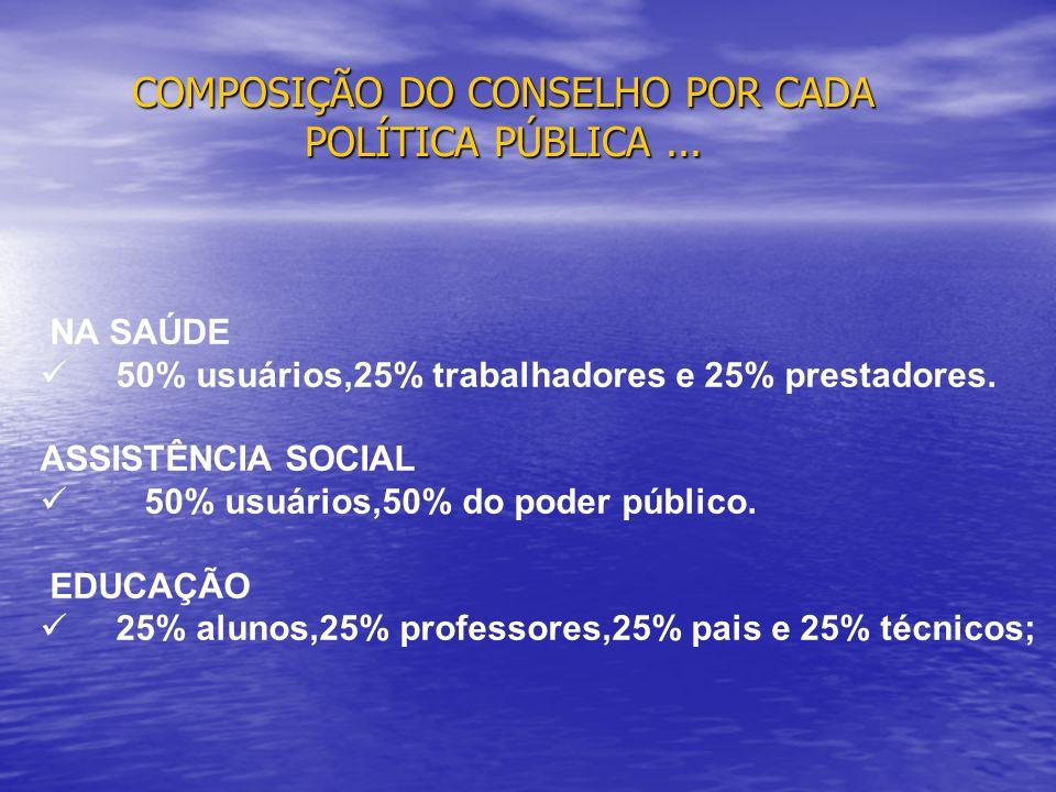 COMPOSIÇÃO DO CONSELHO POR CADA POLÍTICA PÚBLICA ...