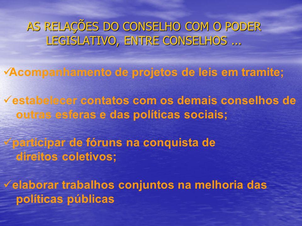AS RELAÇÕES DO CONSELHO COM O PODER LEGISLATIVO, ENTRE CONSELHOS ...