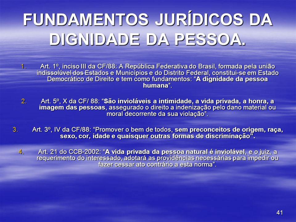 FUNDAMENTOS JURÍDICOS DA DIGNIDADE DA PESSOA.