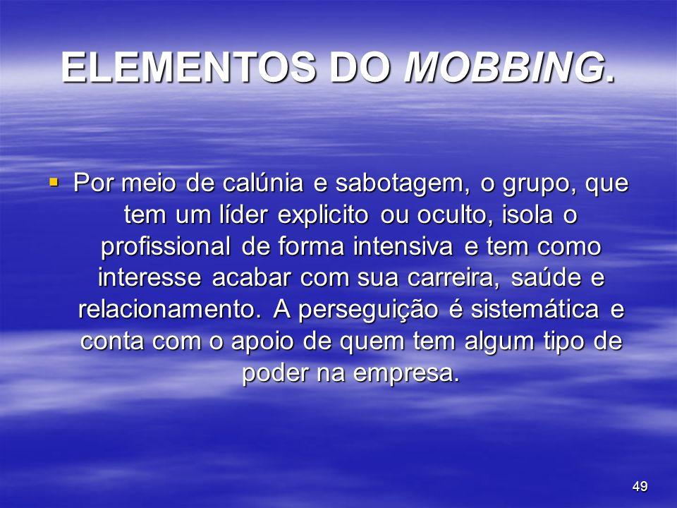 ELEMENTOS DO MOBBING.