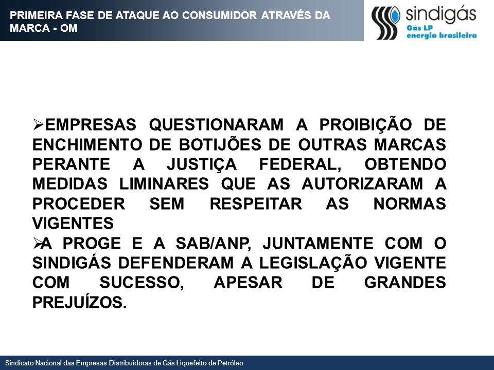 PRIMEIRA FASE DE ATAQUE AO CONSUMIDOR ATRAVÉS DA MARCA - OM