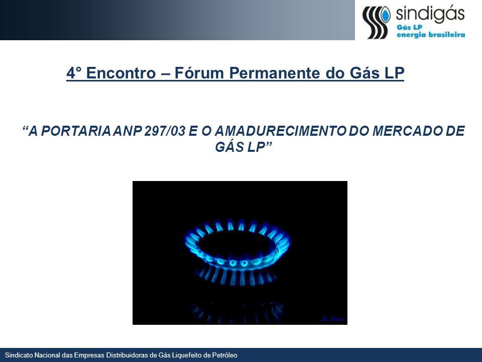 4° Encontro – Fórum Permanente do Gás LP