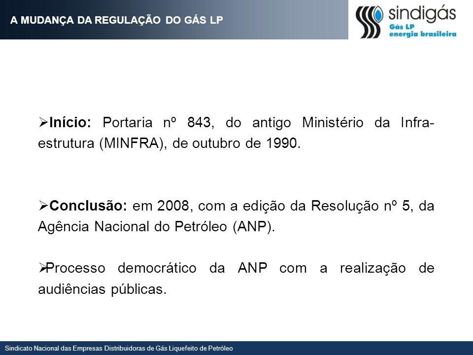 Processo democrático da ANP com a realização de audiências públicas.