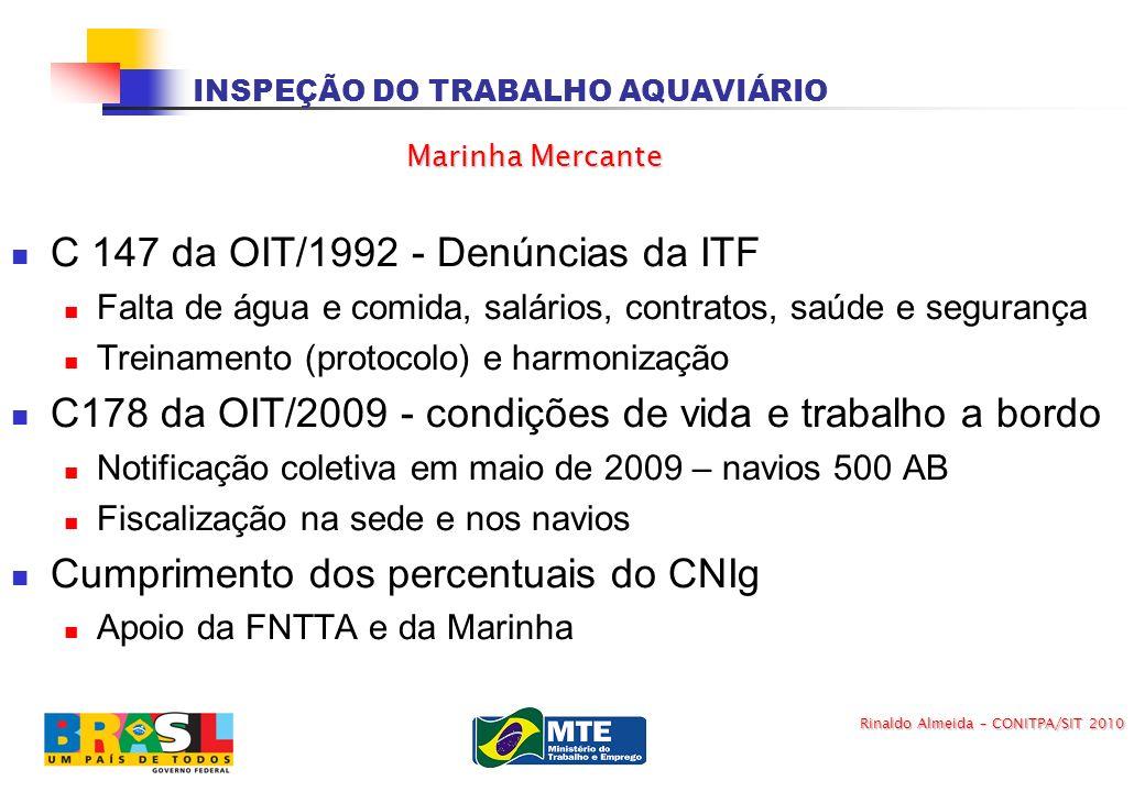 C 147 da OIT/1992 - Denúncias da ITF