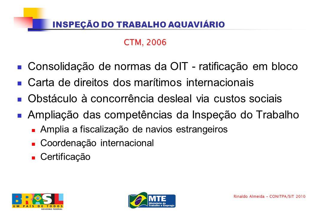 Consolidação de normas da OIT - ratificação em bloco