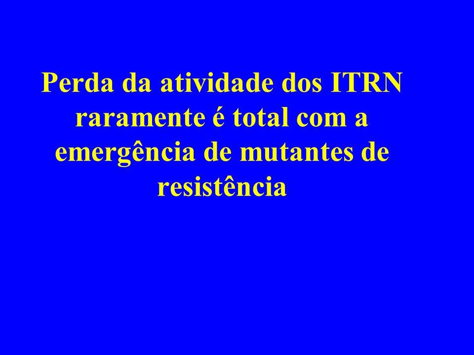 Perda da atividade dos ITRN raramente é total com a emergência de mutantes de resistência