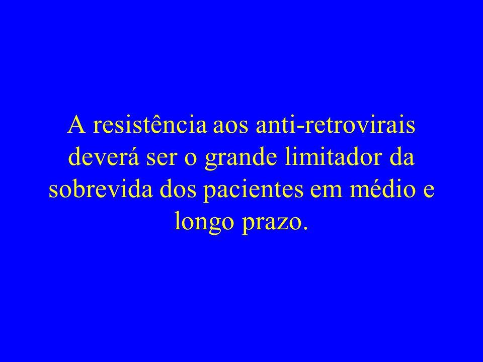 A resistência aos anti-retrovirais deverá ser o grande limitador da sobrevida dos pacientes em médio e longo prazo.