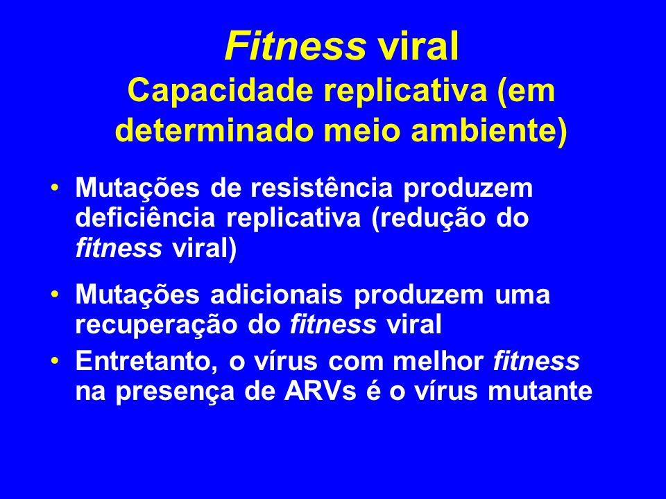 Fitness viral Capacidade replicativa (em determinado meio ambiente)