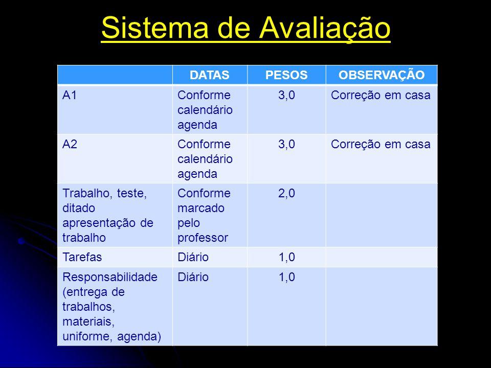 Sistema de Avaliação DATAS PESOS OBSERVAÇÃO A1