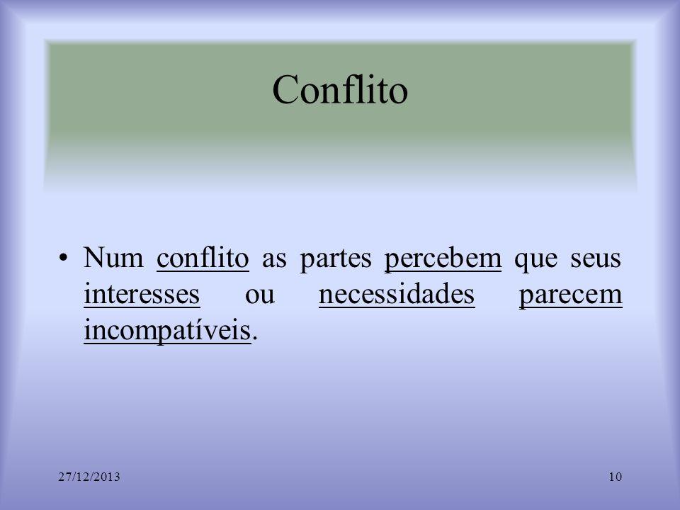 Conflito Num conflito as partes percebem que seus interesses ou necessidades parecem incompatíveis.