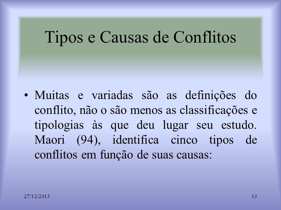 Tipos e Causas de Conflitos